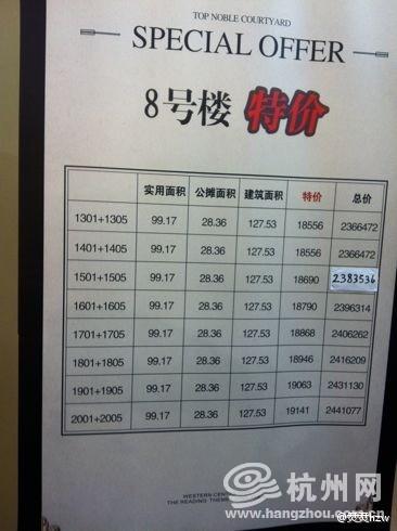 中顺上尚庭人居展期间推出8套特价房源